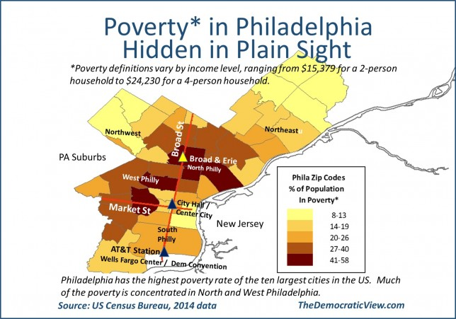 Some Of Worst Poverty In America A Subway Ride Away From DNC The - Where is poverty the worst in the world